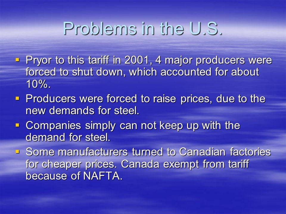 Problems in the U.S.