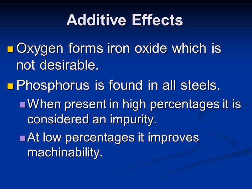 Additive Effects Carbon added to iron changes the physical properties.