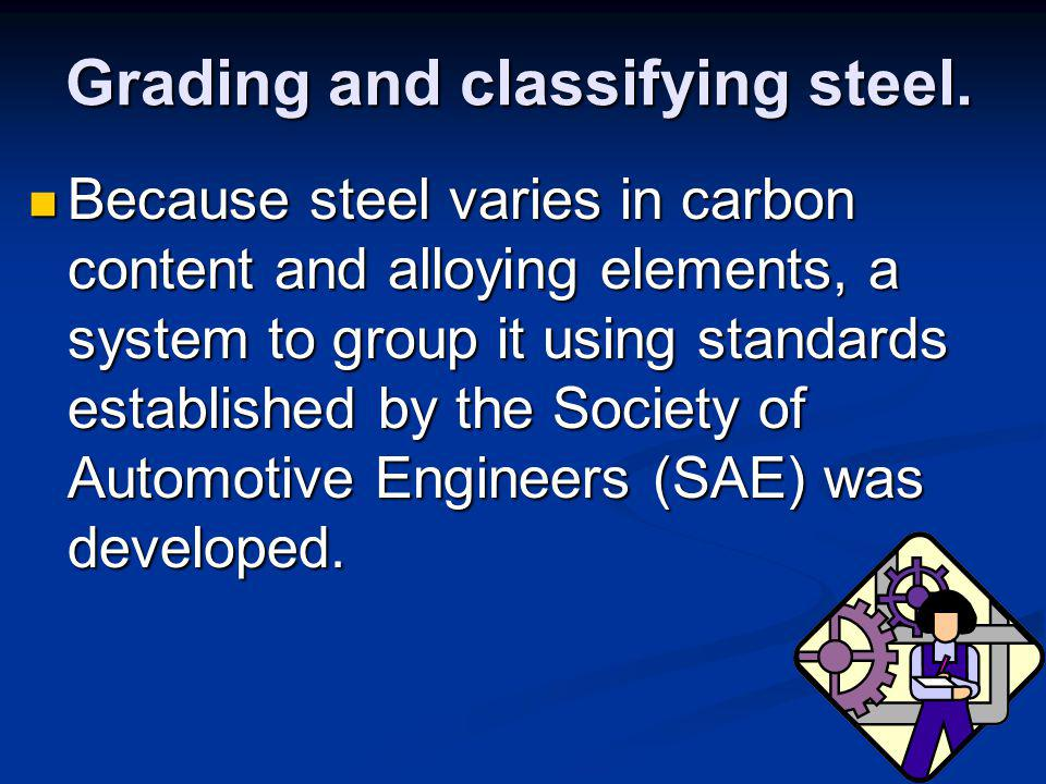 Grading and classifying steel In the SAE numbering system, the first digit indicates the general type of steel.