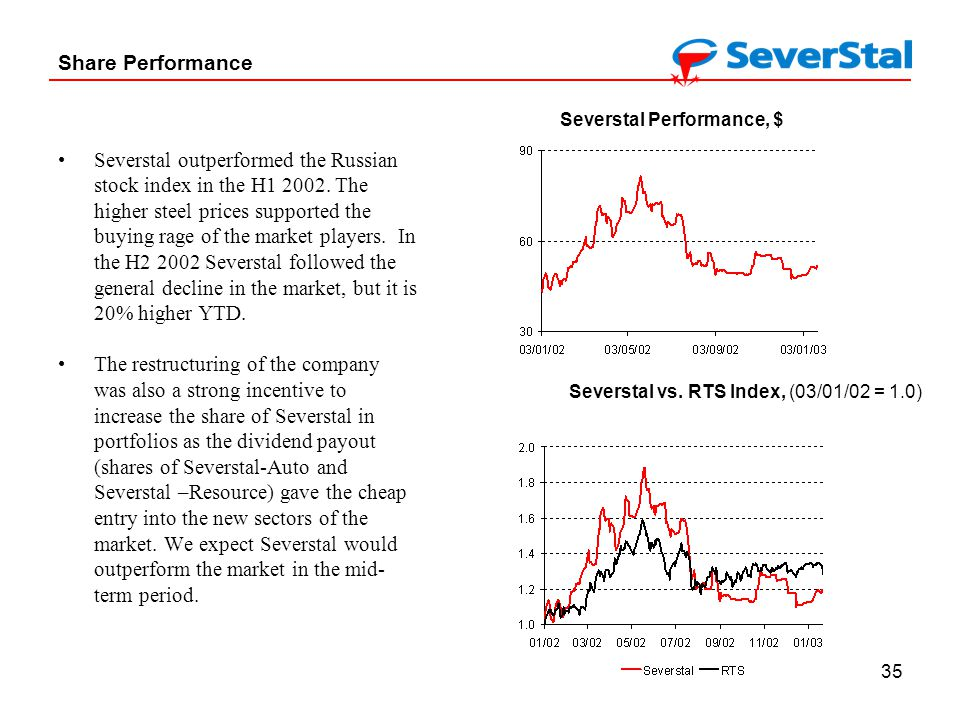 35 Share Performance Severstal outperformed the Russian stock index in the H1 2002.