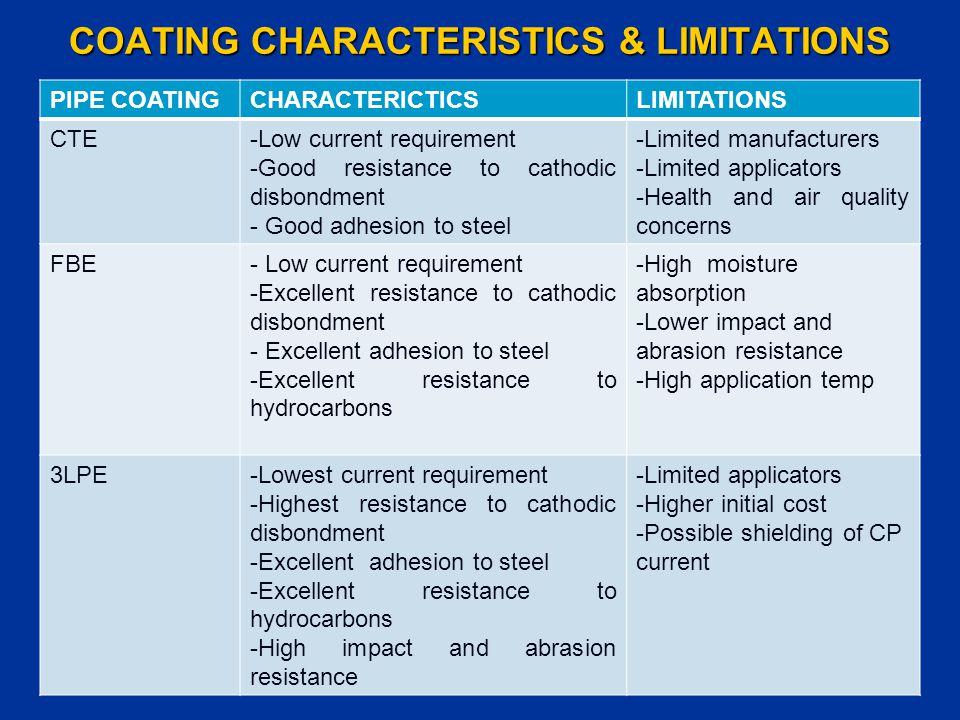 COATING CHARACTERISTICS & LIMITATIONS PIPE COATINGCHARACTERICTICSLIMITATIONS CTE-Low current requirement -Good resistance to cathodic disbondment - Go