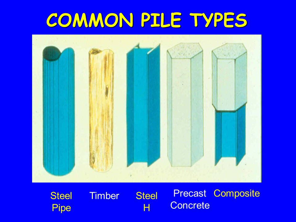 COMMON PILE TYPES Timber Precast Concrete Steel Pipe Steel H Composite
