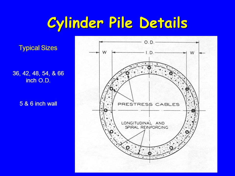 Cylinder Pile Details Typical Sizes 36, 42, 48, 54, & 66 inch O.D. 5 & 6 inch wall