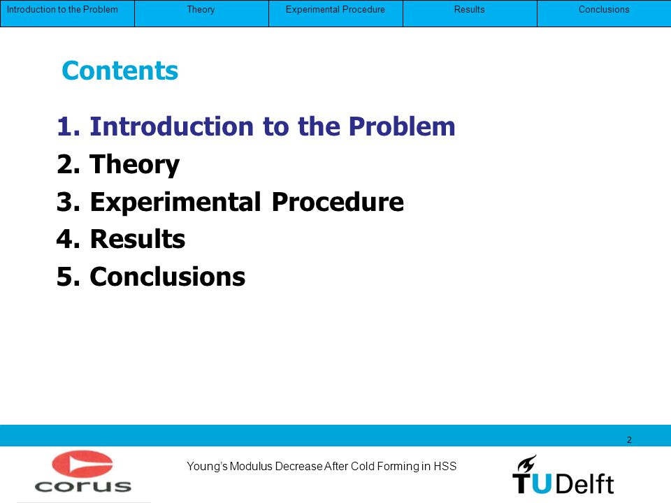 Youngs Modulus Decrease After Cold Forming in HSS 2 Contents 1.Introduction to the Problem 2.Theory 3.Experimental Procedure 4.Results 5.Conclusions I
