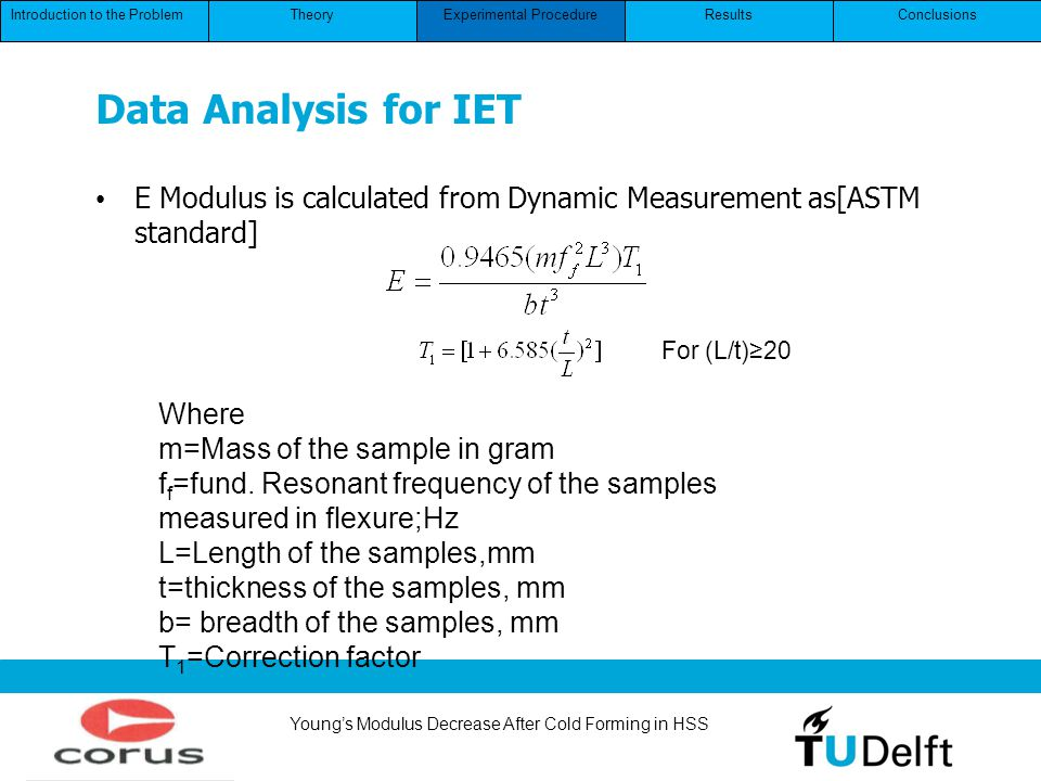Youngs Modulus Decrease After Cold Forming in HSS E Modulus is calculated from Dynamic Measurement as[ASTM standard] Where m=Mass of the sample in gra