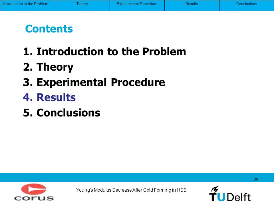 Youngs Modulus Decrease After Cold Forming in HSS 30 1.Introduction to the Problem 2.Theory 3.Experimental Procedure 4.Results 5.Conclusions Introduct