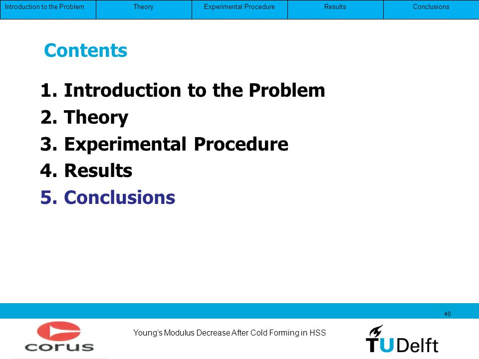 Youngs Modulus Decrease After Cold Forming in HSS 40 1.Introduction to the Problem 2.Theory 3.Experimental Procedure 4.Results 5.Conclusions Introduct