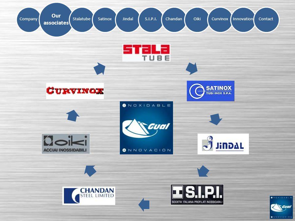 CompanyStalatubeSatinoxJindalS.I.P.I.ChandanOikiCurvinoxInnovation Our associates Contact