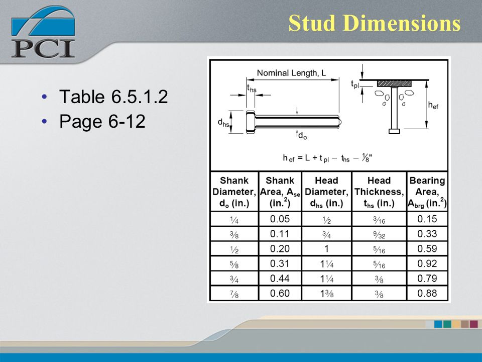 Stud Dimensions Table 6.5.1.2 Page 6-12