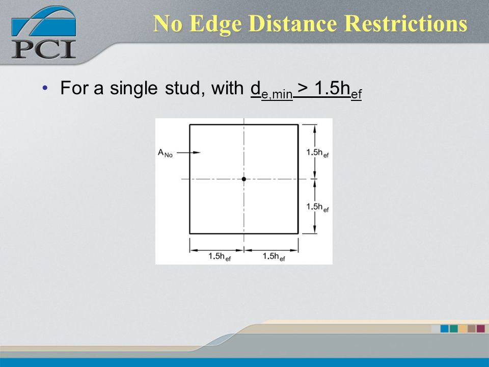 No Edge Distance Restrictions For a single stud, with d e,min > 1.5h ef