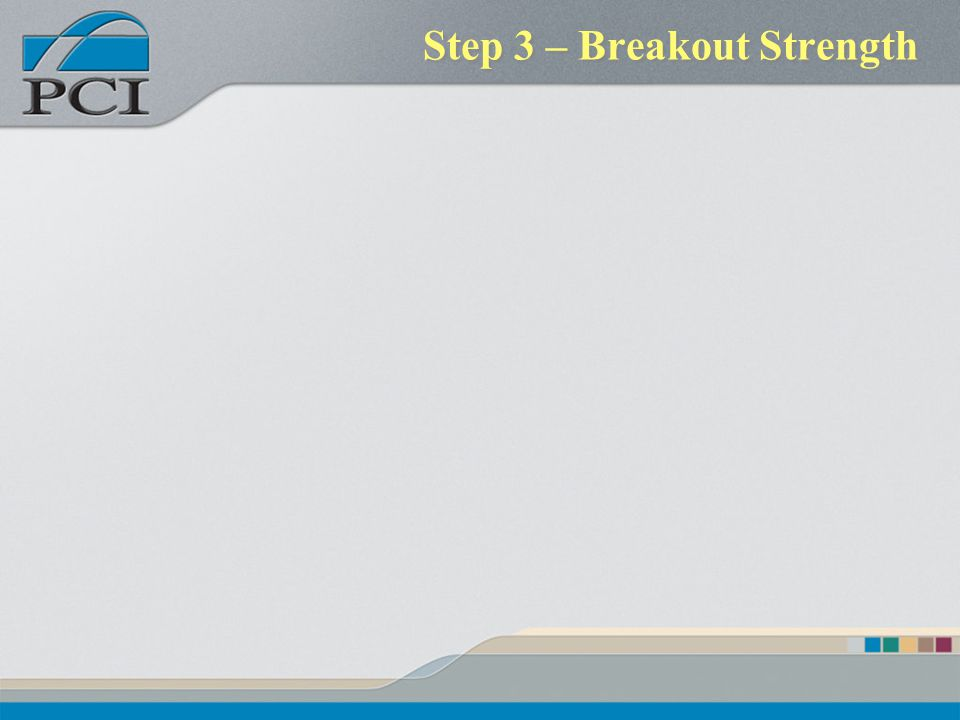 Step 3 – Breakout Strength