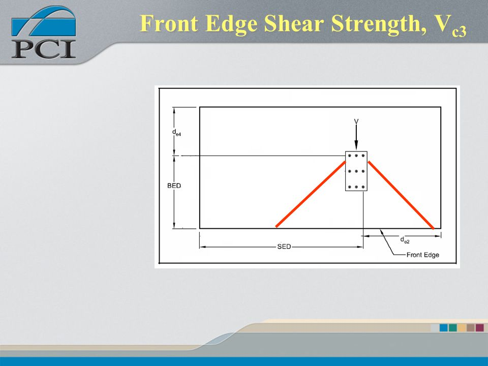 Front Edge Shear Strength, V c3