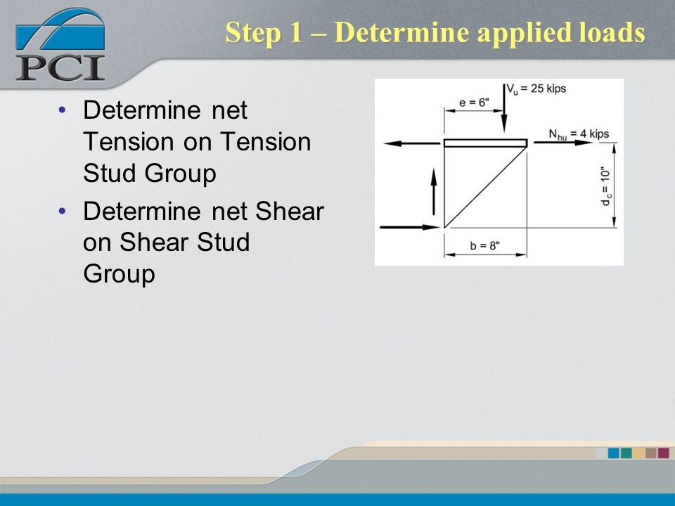 Step 1 – Determine applied loads Determine net Tension on Tension Stud Group Determine net Shear on Shear Stud Group