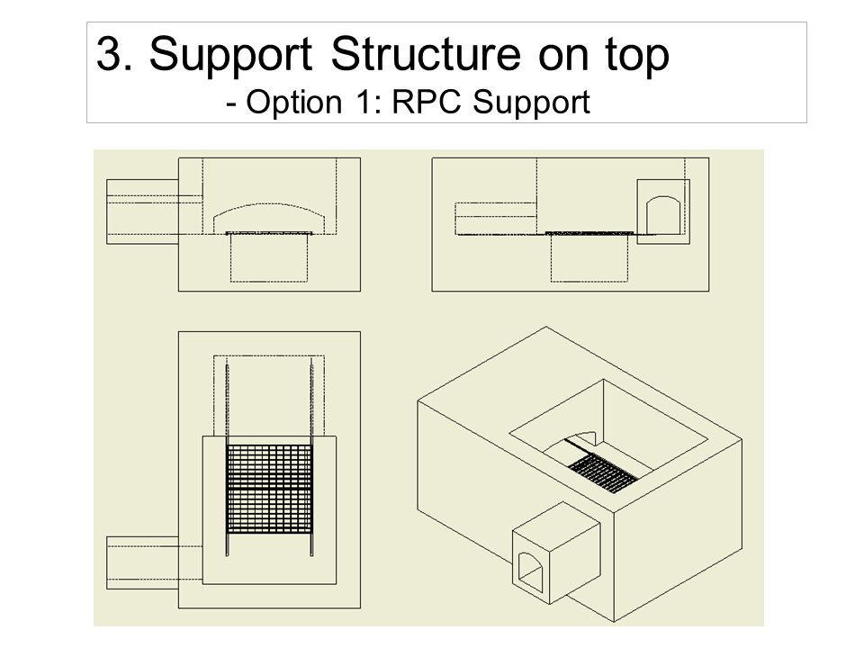3. Support Structure on top - Option 1: RPC Support