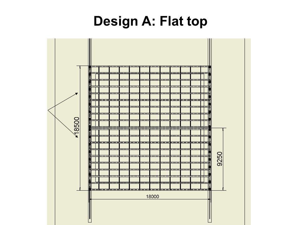 Design A: Flat top