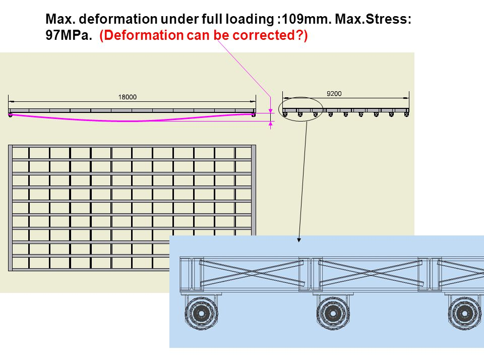Max. deformation under full loading :109mm. Max.Stress: 97MPa. (Deformation can be corrected )