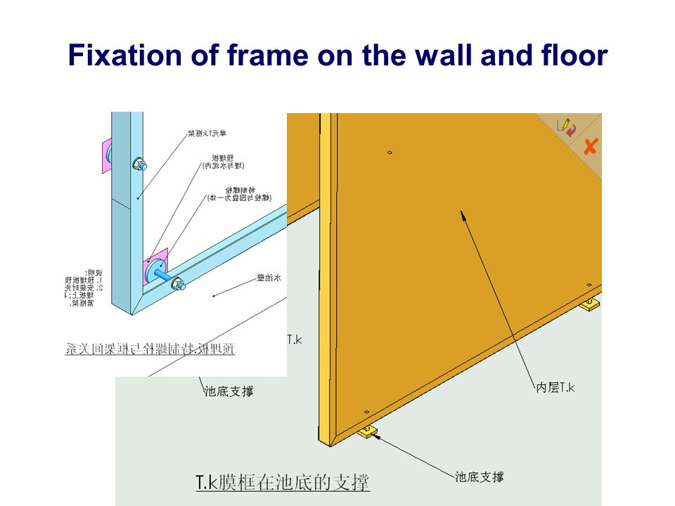 Fixation of frame on the wall and floor