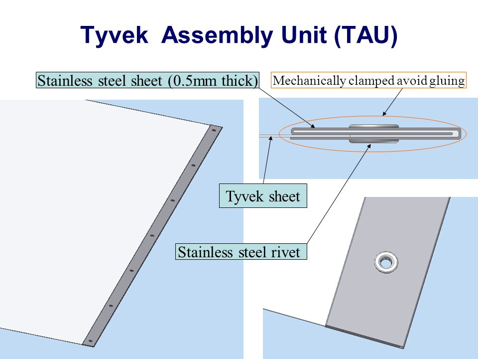 Tyvek Assembly Unit (TAU) Mechanically clamped avoid gluing Stainless steel sheet (0.5mm thick) Tyvek sheet Stainless steel rivet