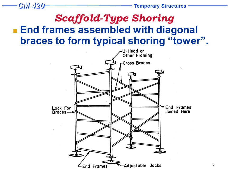 Temporary Structures 8 Walk-through-type frames used by masons Scaffolding Scaffolding has been used for 5000 years to provide access areas for building and decorating structures taller than people who work on them.