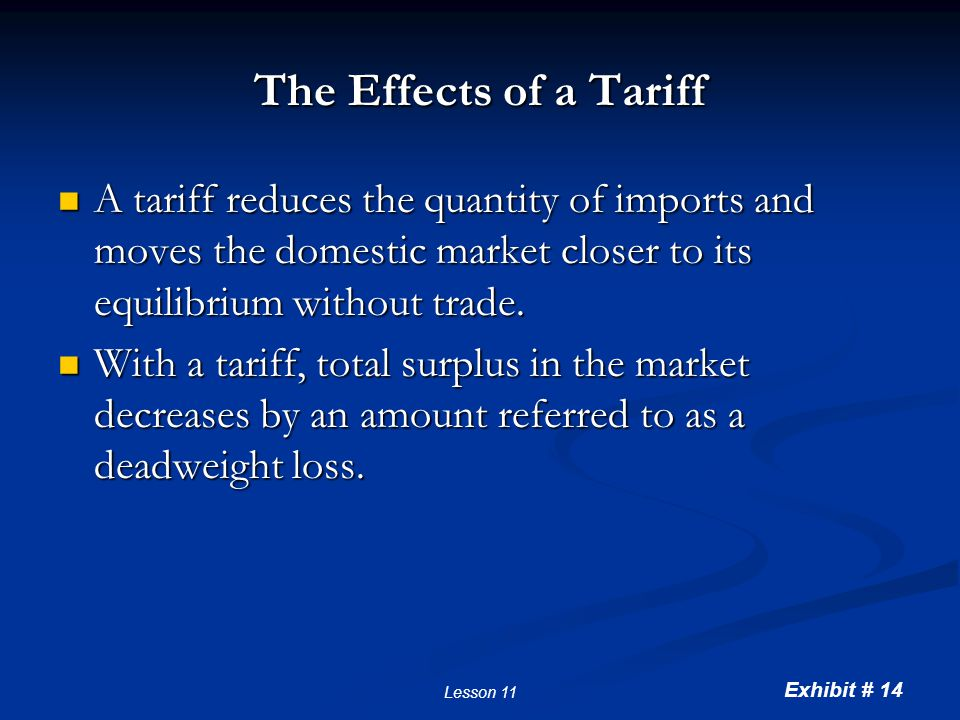 Exhibit # 14 Lesson 11 The Effects of a Tariff A tariff reduces the quantity of imports and moves the domestic market closer to its equilibrium withou