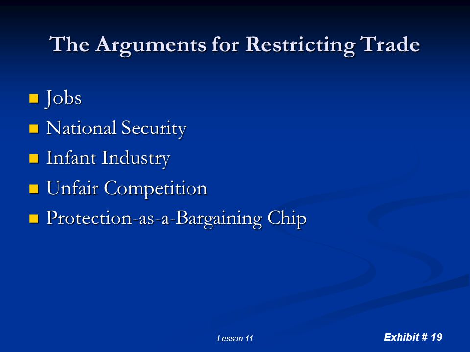 Exhibit # 19 Lesson 11 The Arguments for Restricting Trade Jobs Jobs National Security National Security Infant Industry Infant Industry Unfair Compet