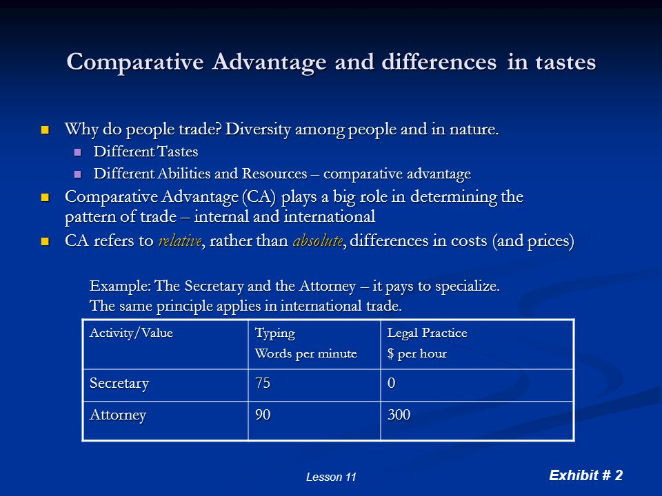 Exhibit # 2 Lesson 11 Comparative Advantage and differences in tastes Why do people trade? Diversity among people and in nature. Why do people trade?