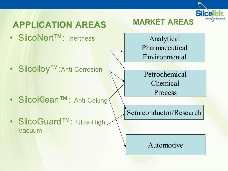 APPLICATION AREAS SilcoNert: Inertness Silcolloy: Anti-Corrosion SilcoKlean: Anti-Coking SilcoGuard: Ultra-High Vacuum MARKET AREAS Analytical Pharmac