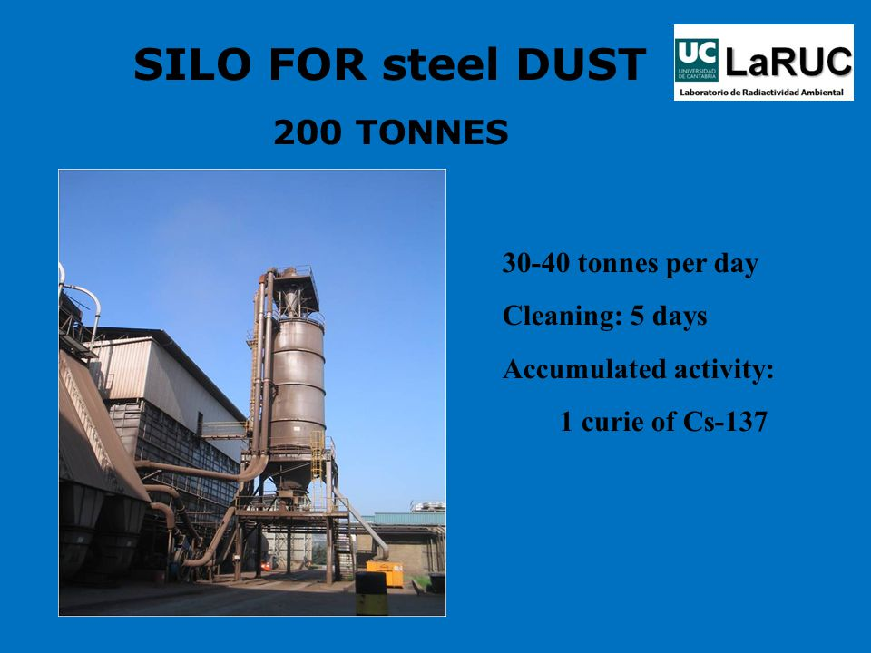 SILO FOR steel DUST 200 TONNES 30-40 tonnes per day Cleaning: 5 days Accumulated activity: 1 curie of Cs-137