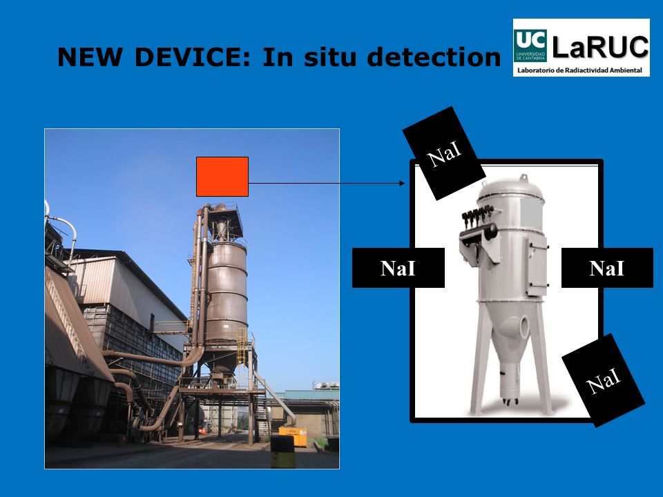 NEW DEVICE: In situ detection NaI