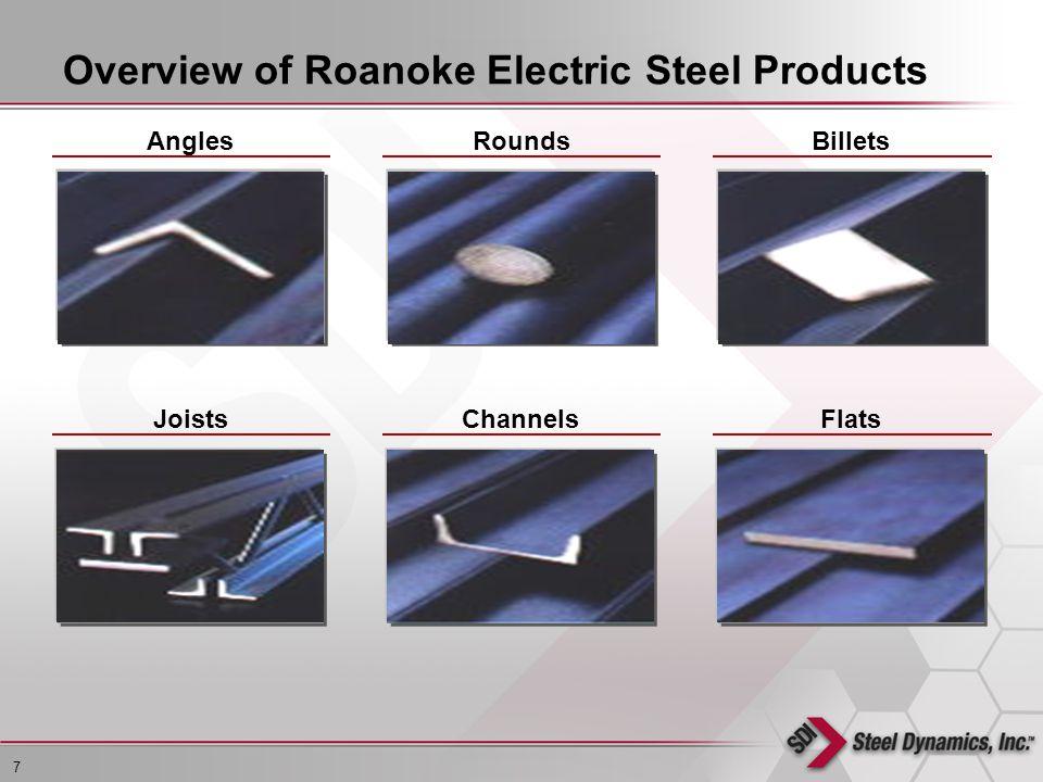 7 L:\EPS\Management Presentation\STLD (5304514)\STLD Investor Presentation.ppt AnglesRoundsBillets JoistsChannelsFlats Overview of Roanoke Electric Steel Products