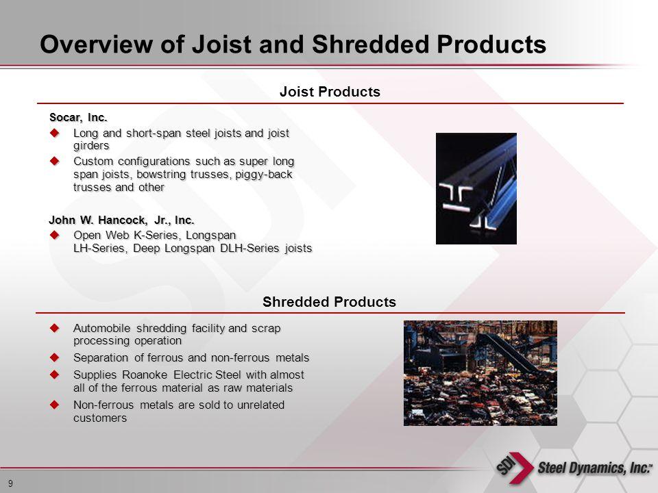 9 L:\EPS\Management Presentation\STLD (5304514)\STLD Investor Presentation.ppt Overview of Joist and Shredded Products Joist Products Socar, Inc.