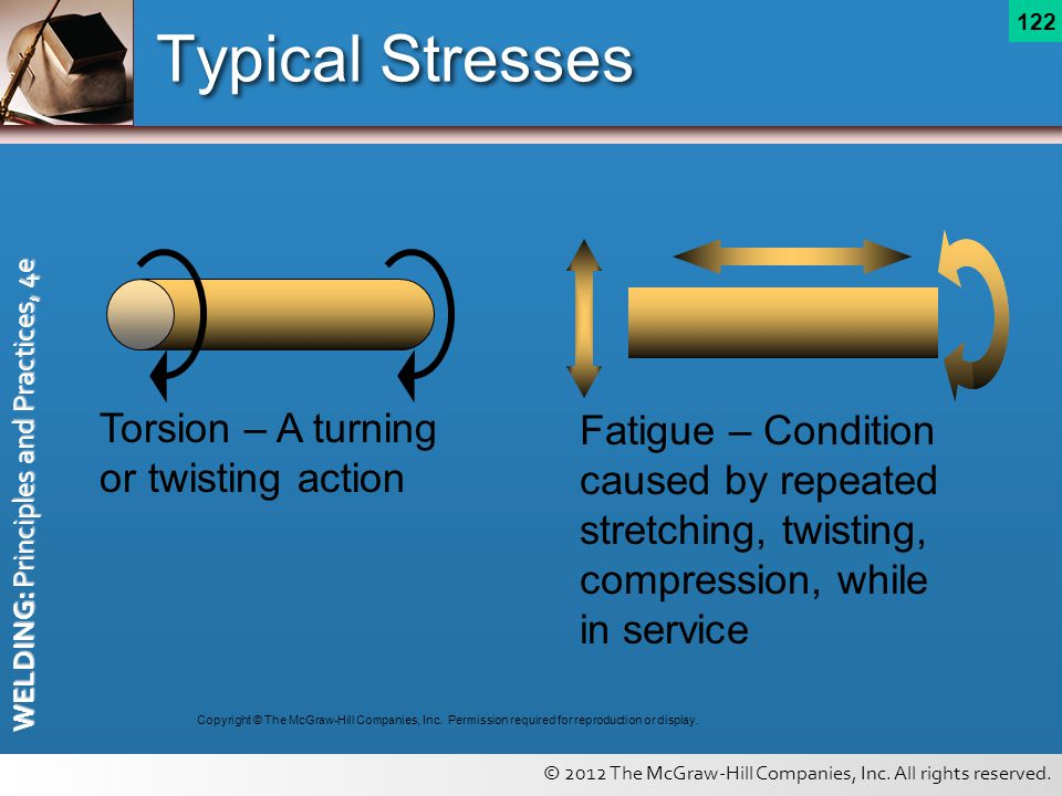 © 2012 The McGraw-Hill Companies, Inc. All rights reserved. WELDING: Principles and Practices, 4e 122 Typical Stresses Torsion – A turning or twisting