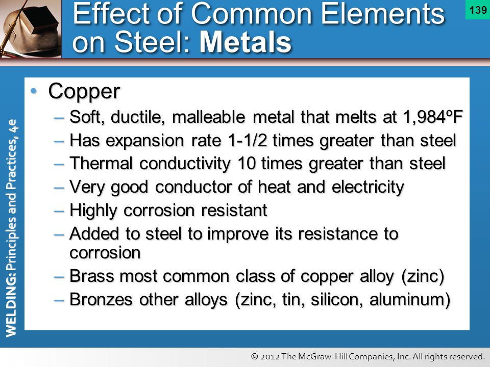 © 2012 The McGraw-Hill Companies, Inc. All rights reserved. WELDING: Principles and Practices, 4e 139 Effect of Common Elements on Steel: Metals Coppe