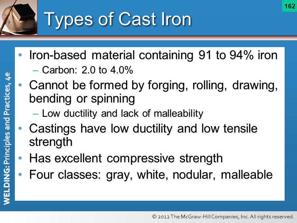 © 2012 The McGraw-Hill Companies, Inc. All rights reserved. WELDING: Principles and Practices, 4e 162 Types of Cast Iron Iron-based material containin