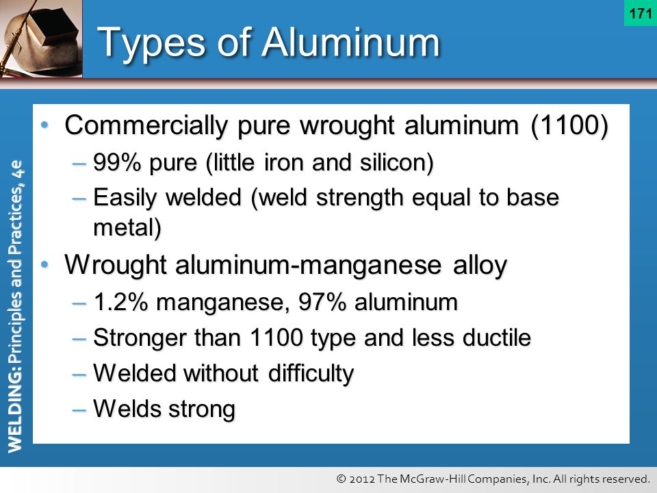 © 2012 The McGraw-Hill Companies, Inc. All rights reserved. WELDING: Principles and Practices, 4e 171 Types of Aluminum Commercially pure wrought alum