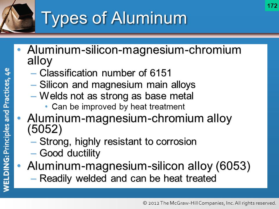 © 2012 The McGraw-Hill Companies, Inc. All rights reserved. WELDING: Principles and Practices, 4e 172 Types of Aluminum Aluminum-silicon-magnesium-chr