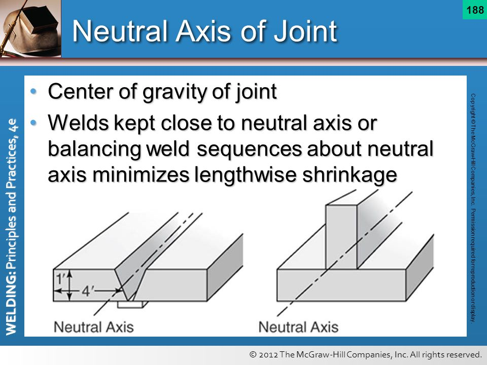 © 2012 The McGraw-Hill Companies, Inc. All rights reserved. WELDING: Principles and Practices, 4e 188 Neutral Axis of Joint Center of gravity of joint