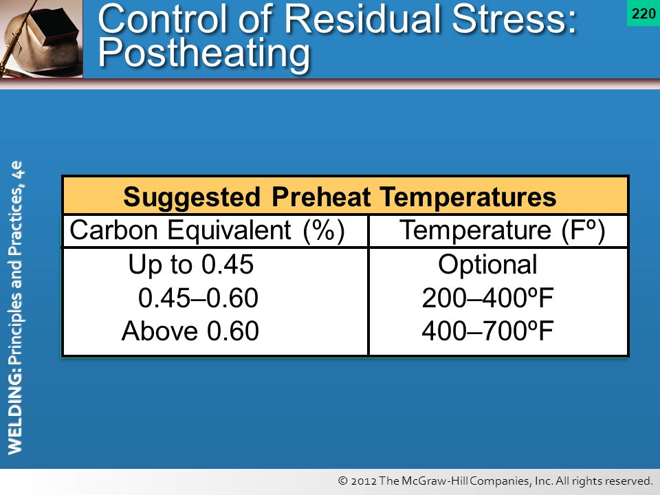 © 2012 The McGraw-Hill Companies, Inc. All rights reserved. WELDING: Principles and Practices, 4e 220 Control of Residual Stress: Postheating Suggeste
