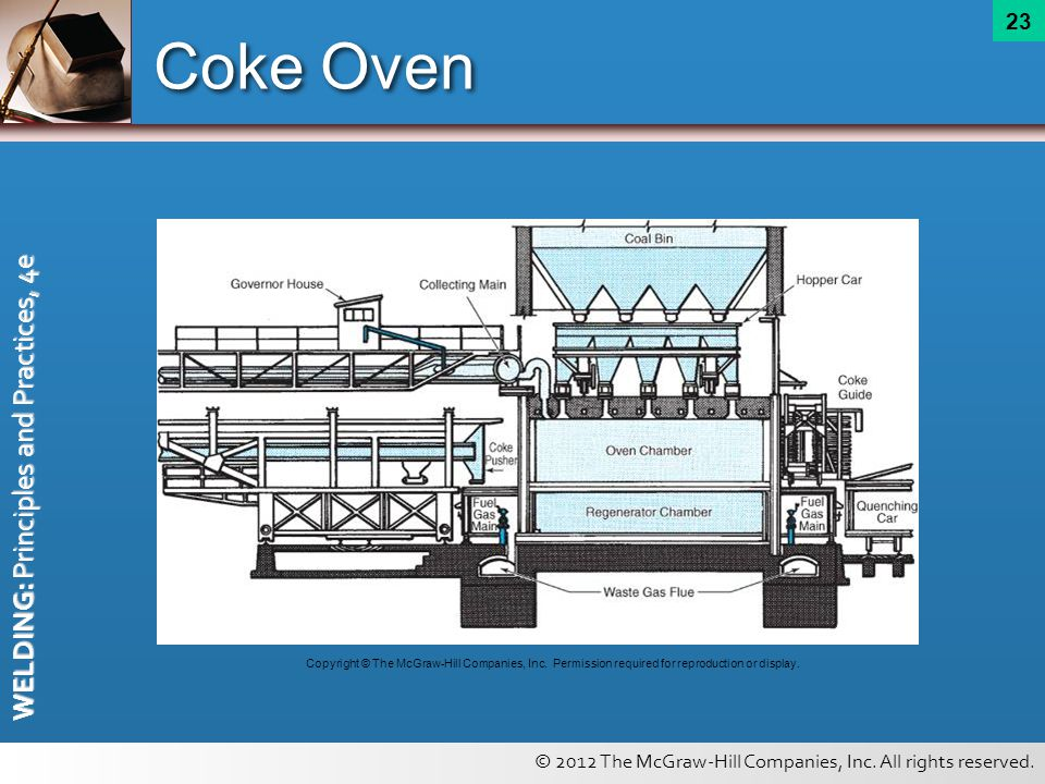 © 2012 The McGraw-Hill Companies, Inc. All rights reserved. WELDING: Principles and Practices, 4e 23 Coke Oven Copyright © The McGraw-Hill Companies,