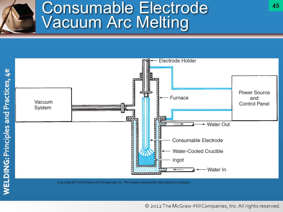© 2012 The McGraw-Hill Companies, Inc. All rights reserved. WELDING: Principles and Practices, 4e 45 Consumable Electrode Vacuum Arc Melting Copyright