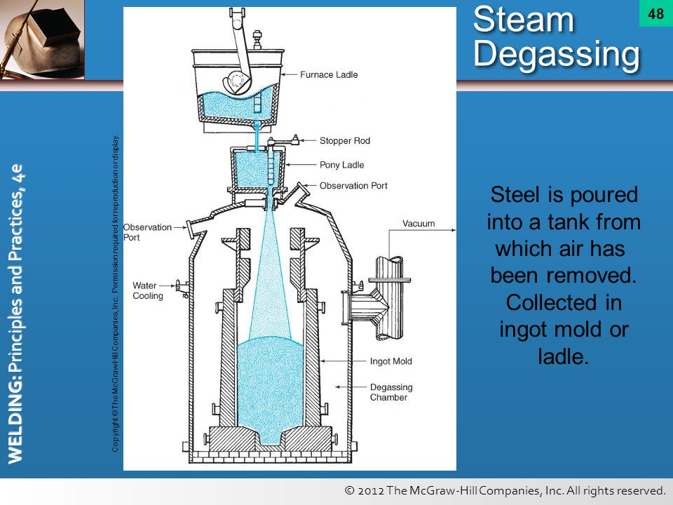 © 2012 The McGraw-Hill Companies, Inc. All rights reserved. WELDING: Principles and Practices, 4e 48 Steam Degassing Steel is poured into a tank from
