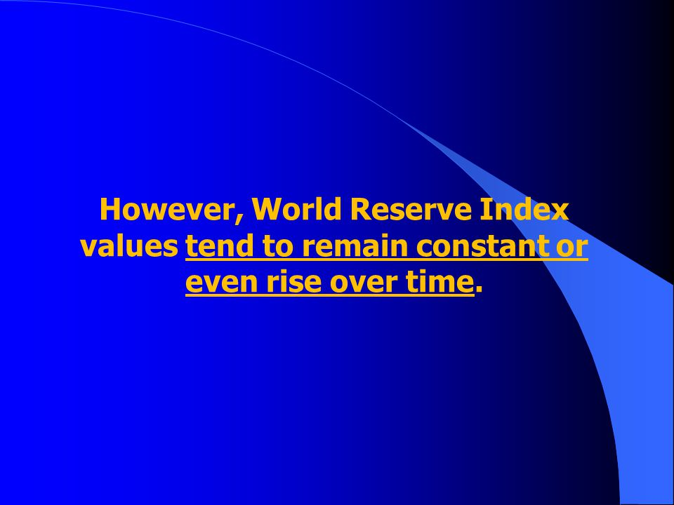 However, World Reserve Index values tend to remain constant or even rise over time.