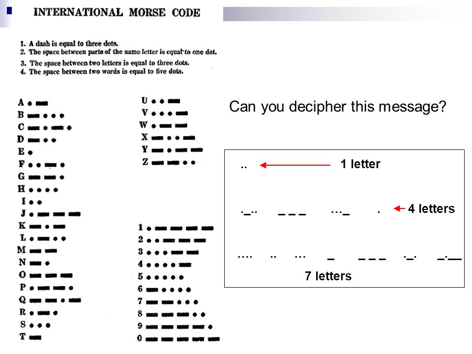 Can you decipher this message?.. 1 letter._.. _ _ _ …_. 4 letters …... … _ _ _ _._. _.__ 7 letters