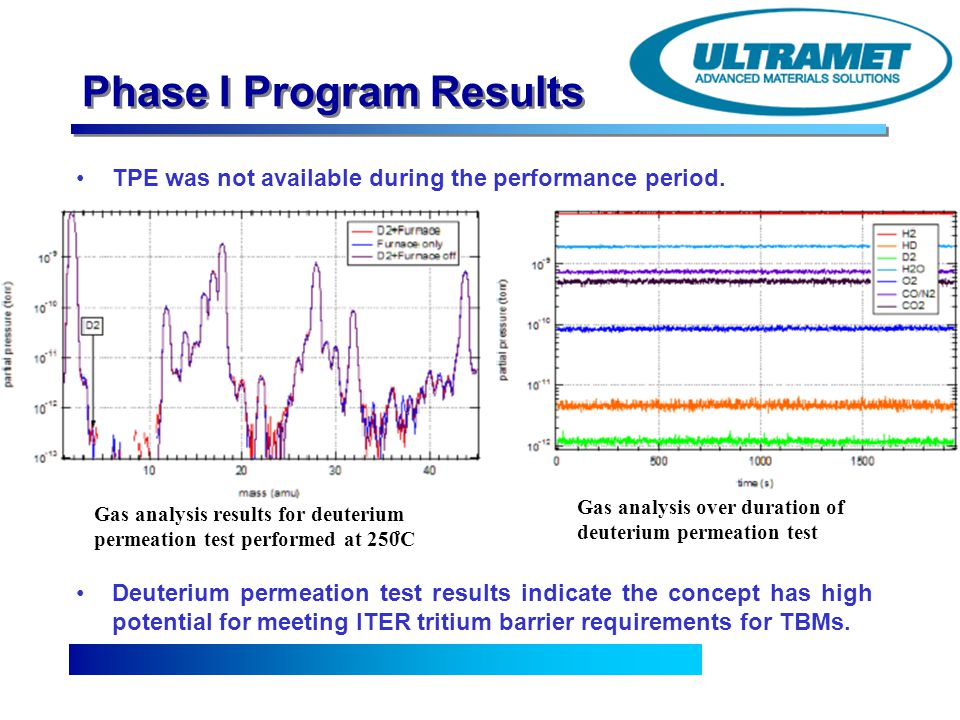 Advanced Materials Solutions Phase I Program Results TPE was not available during the performance period. Deuterium permeation test results indicate t