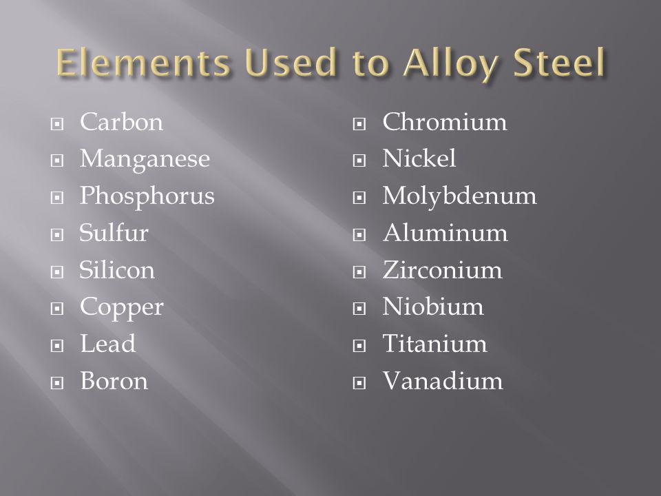 Carbon Manganese Phosphorus Sulfur Silicon Copper Lead Boron Chromium Nickel Molybdenum Aluminum Zirconium Niobium Titanium Vanadium