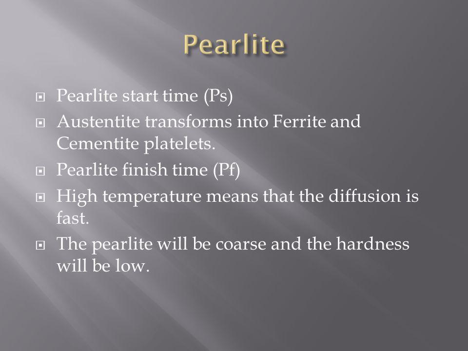 Pearlite start time (Ps) Austentite transforms into Ferrite and Cementite platelets. Pearlite finish time (Pf) High temperature means that the diffusi
