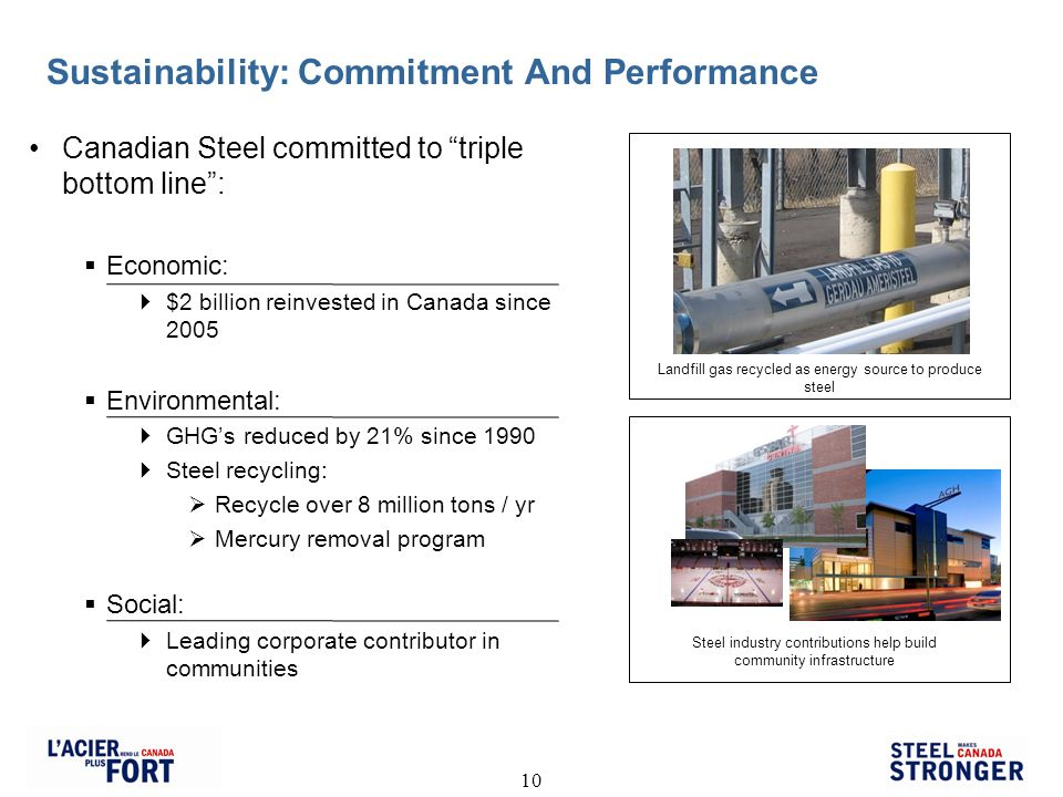 10 Sustainability: Commitment And Performance Canadian Steel committed to triple bottom line: Economic: $2 billion reinvested in Canada since 2005 Environmental: GHGs reduced by 21% since 1990 Steel recycling: Recycle over 8 million tons / yr Mercury removal program Social: Leading corporate contributor in communities Landfill gas recycled as energy source to produce steel Steel industry contributions help build community infrastructure