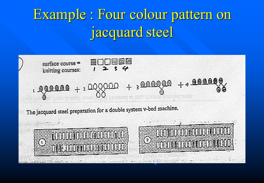 Patterning on Jacquard Steel