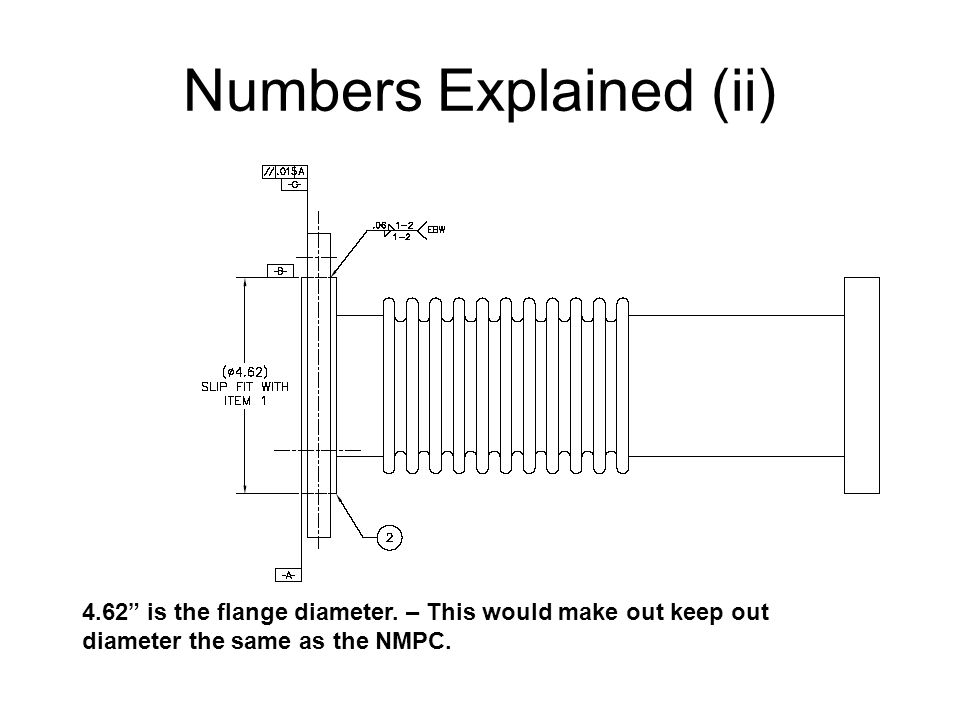 Numbers Explained (ii) 4.62 is the flange diameter.