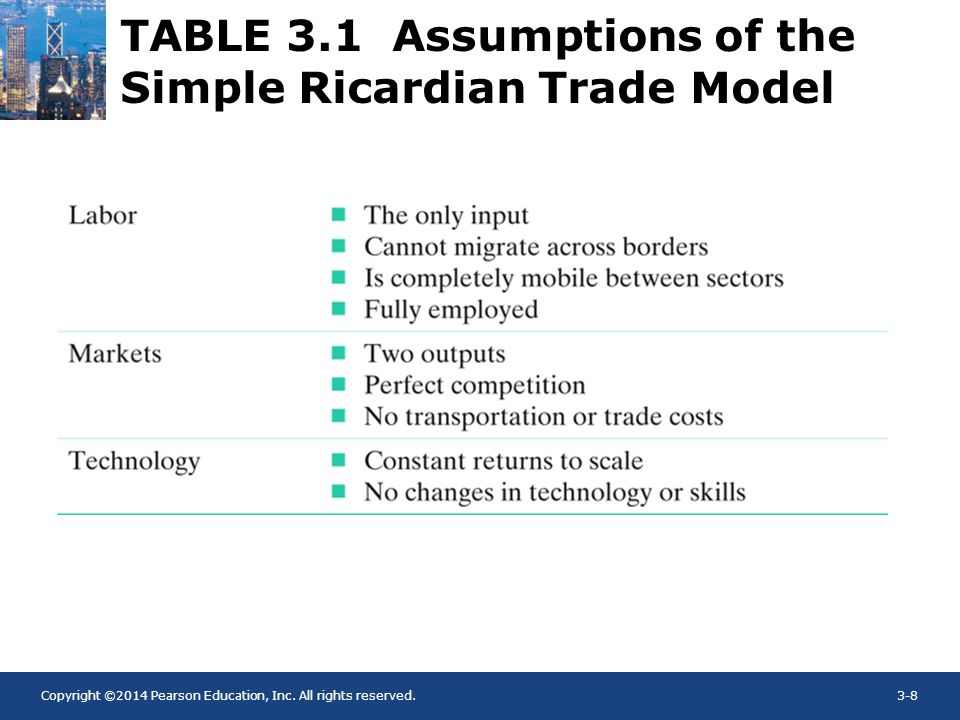 Copyright ©2014 Pearson Education, Inc. All rights reserved.3-8 TABLE 3.1 Assumptions of the Simple Ricardian Trade Model